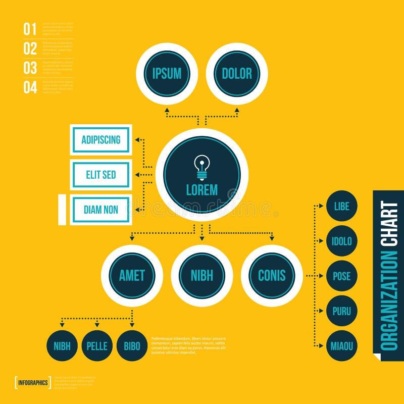 Plantilla moderna de la carta de organización en estilo plano en fondo amarillo ilustración del vector