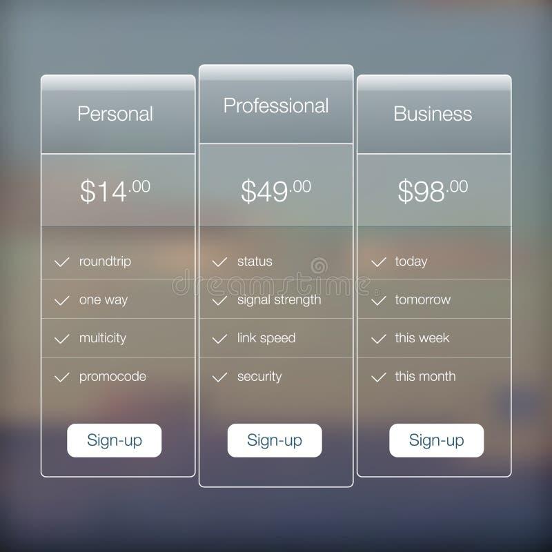 Plantilla moderna de la pantalla de la interfaz de usuario para el móvil ilustración del vector