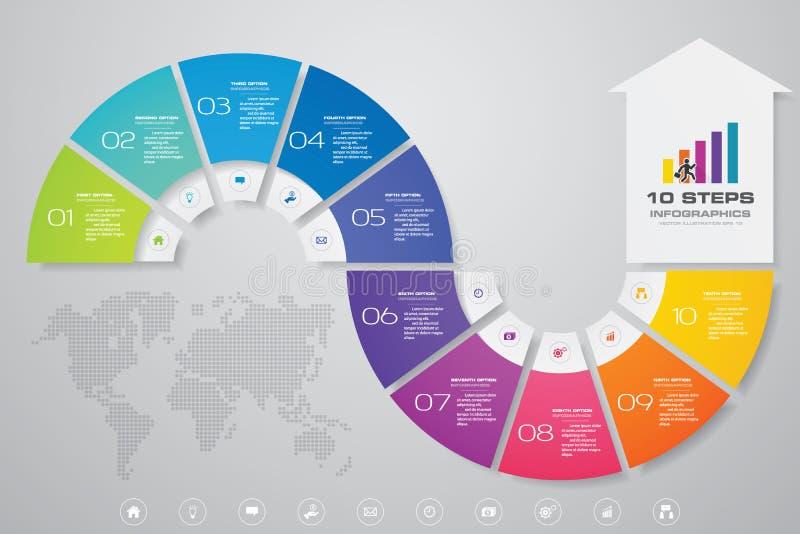Plantilla moderna del infographics del negocio de la presentación de la flecha de 10 opciones libre illustration