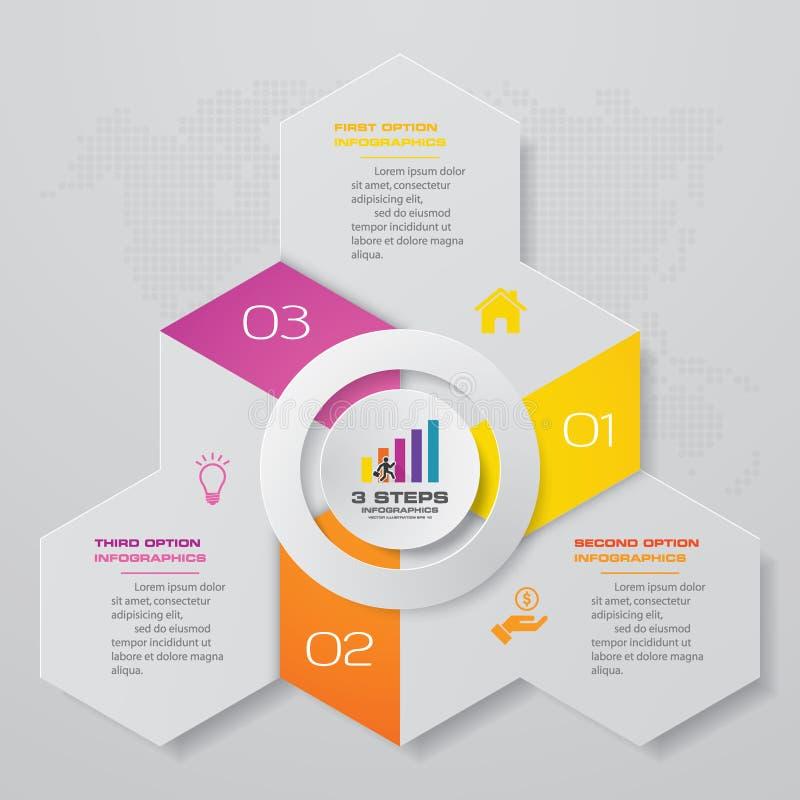 Plantilla moderna del infographics del negocio de la presentación de 3 opciones libre illustration