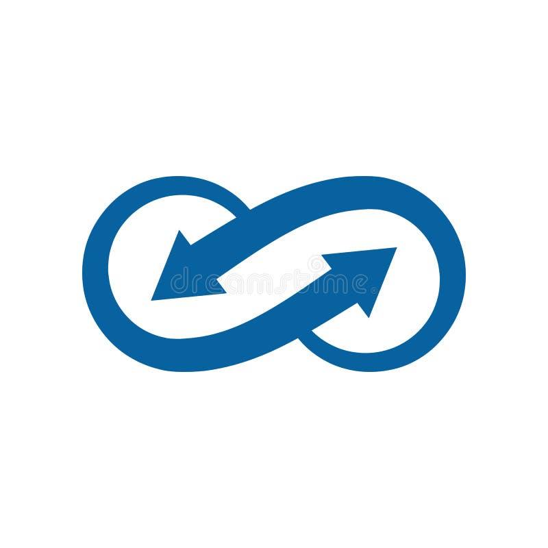 Plantilla moderna del logotipo de los iconos del símbolo del infinito ilustración del vector