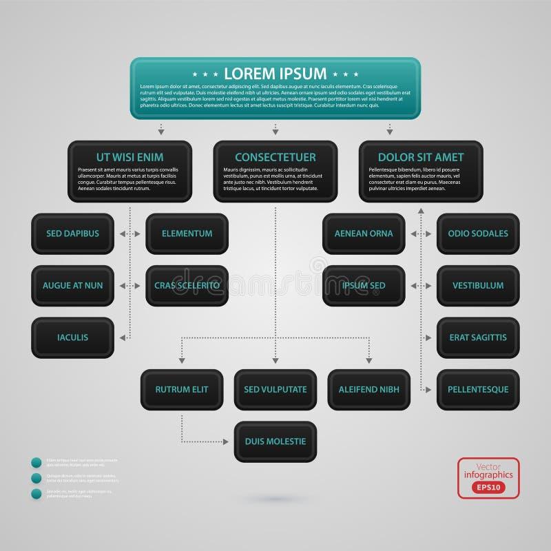 Plantilla moderna del web con la carta de organización compleja ilustración del vector