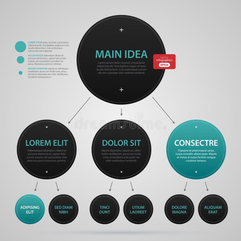Plantilla moderna del web con la carta de organización compleja libre illustration