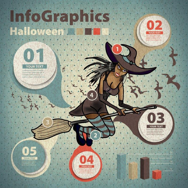Plantilla para infographic para Halloween y la bruja i ilustración del vector