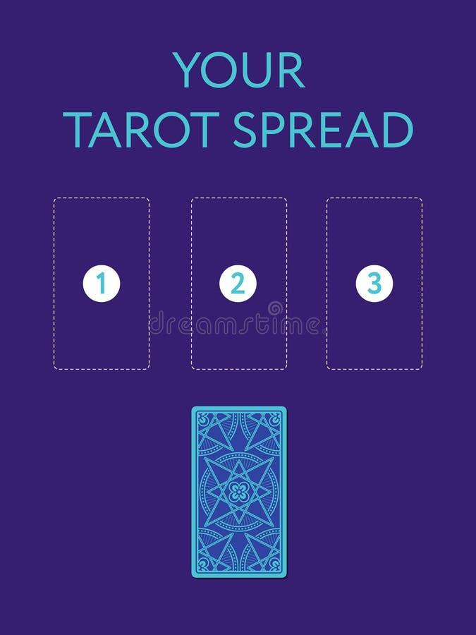 Plantilla para la extensión de tres cartas de tarot Cierre para arriba stock de ilustración