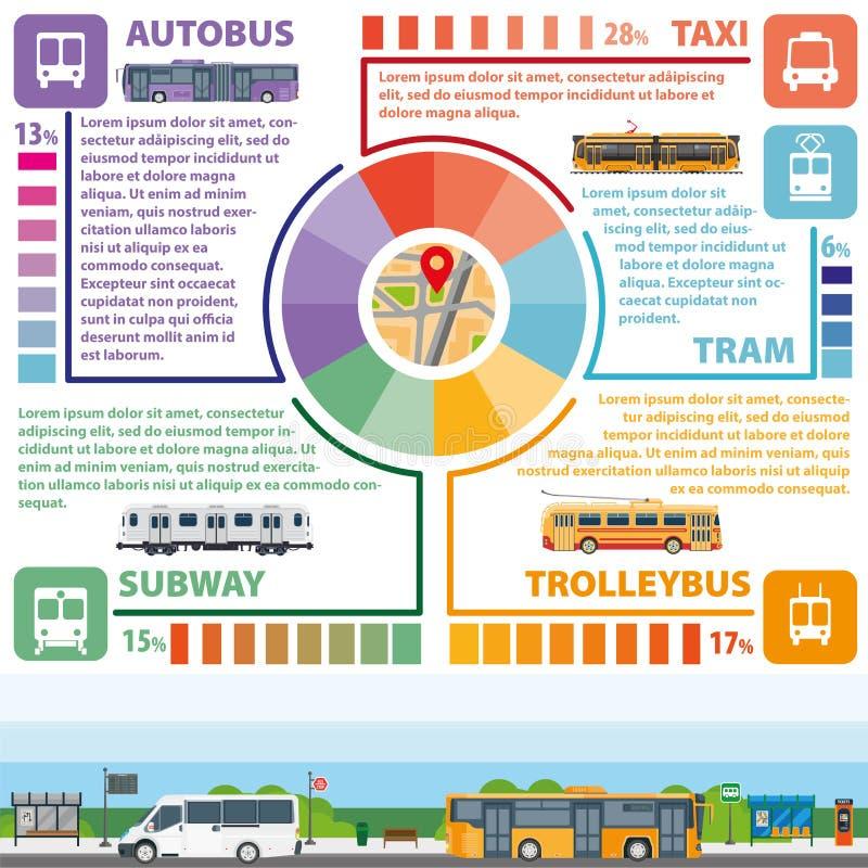 Plantilla plana del infographics del vector del transporte público del pasajero libre illustration