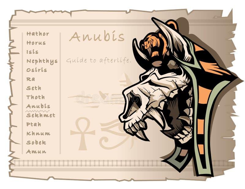 Plantilla a propósito de la mitología egipcia antigua Dios Anubis, guía a la vida futura stock de ilustración