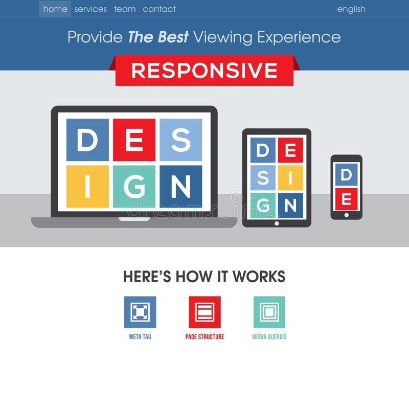 Plantilla Responsiva Del Sitio Web Del Diseño. Diseño Plano ...