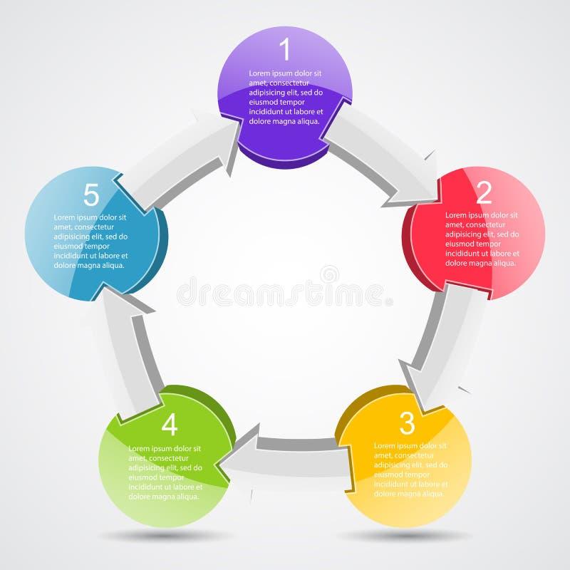 Proyecto del negocio con las flechas y las áreas de texto stock de ilustración
