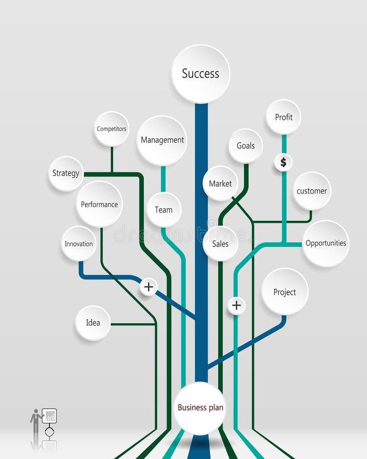 Planu biznesowego drzewo Czas linia, operacje, royalty ilustracja