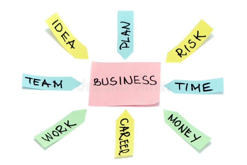 Download Planu Biznesowy Schemata Kija Papieru Kolorowy Biel Zdjęcie Stock - Obraz: 28790888
