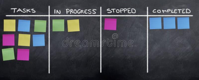 Planung und Organisieren mit Post-Itanmerkungen stockfoto