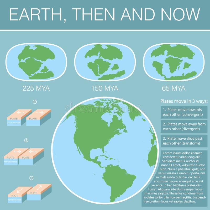 Plaques tectoniques sur la terre de planète continents et ensemble modernes d'infographics de style plat d'icônes avec le plan illustration stock