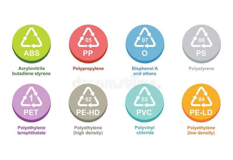 Plast- återvinningIDkod vektor illustrationer