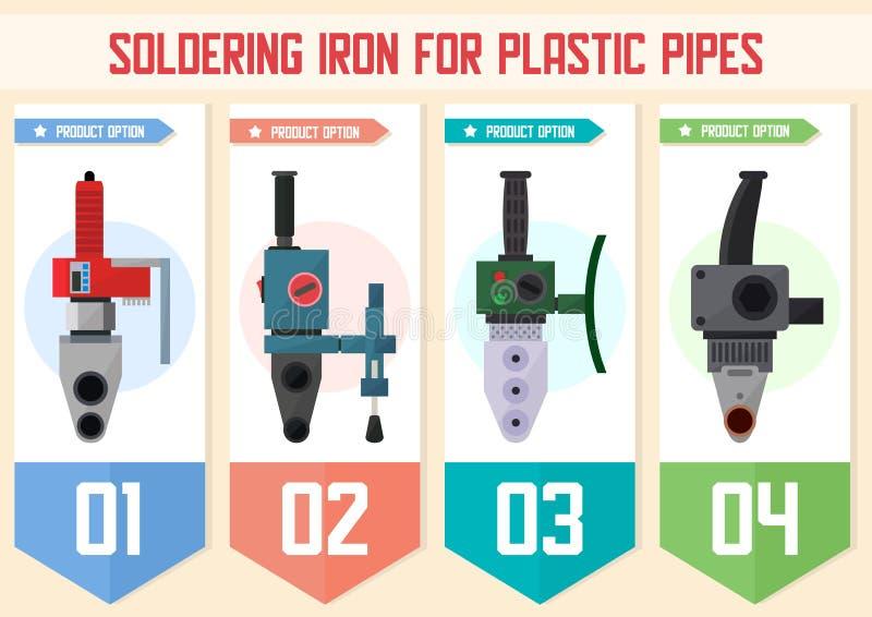 Plast- rör som löder banret för maskinvektorrengöringsduk stock illustrationer