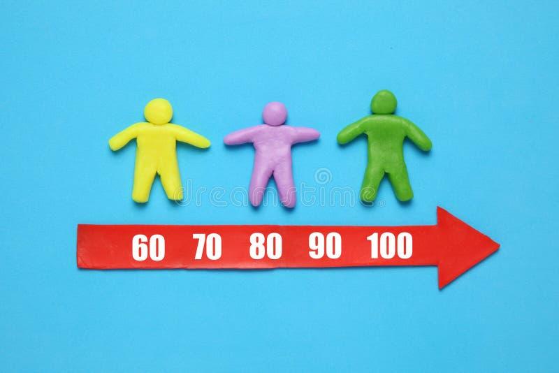 Plastelin postacie emeryci i starzy ludzie Wzrost w d?ugowieczno?ci Starzeje si? bardziej ni? sto rok obraz stock