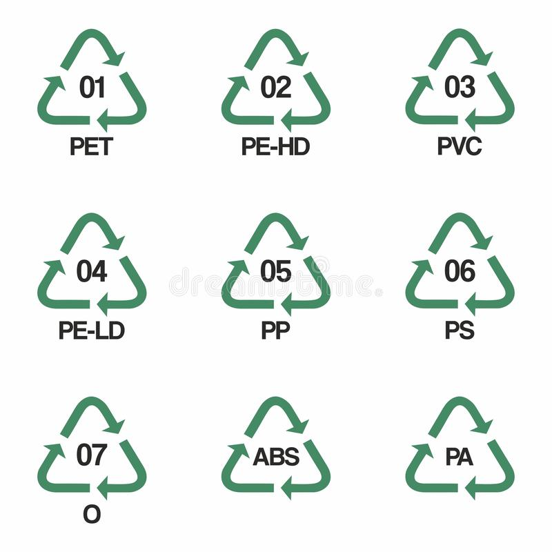 Plastic Recycling Symbols Vector Design Stock Vector Illustration
