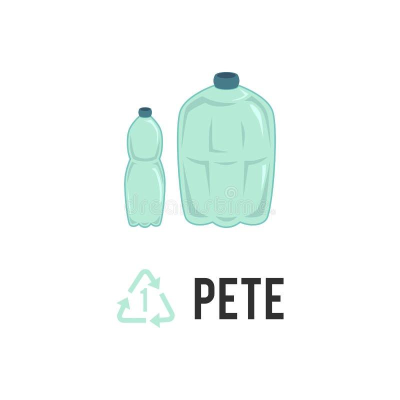 Plastic recyclingspictogram, symbool en teken PETE, HUISDIER stock illustratie