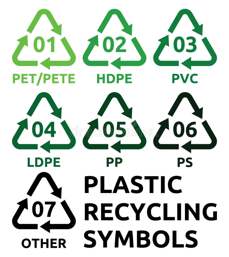 Plastic recyclingssymbolen royalty-vrije illustratie