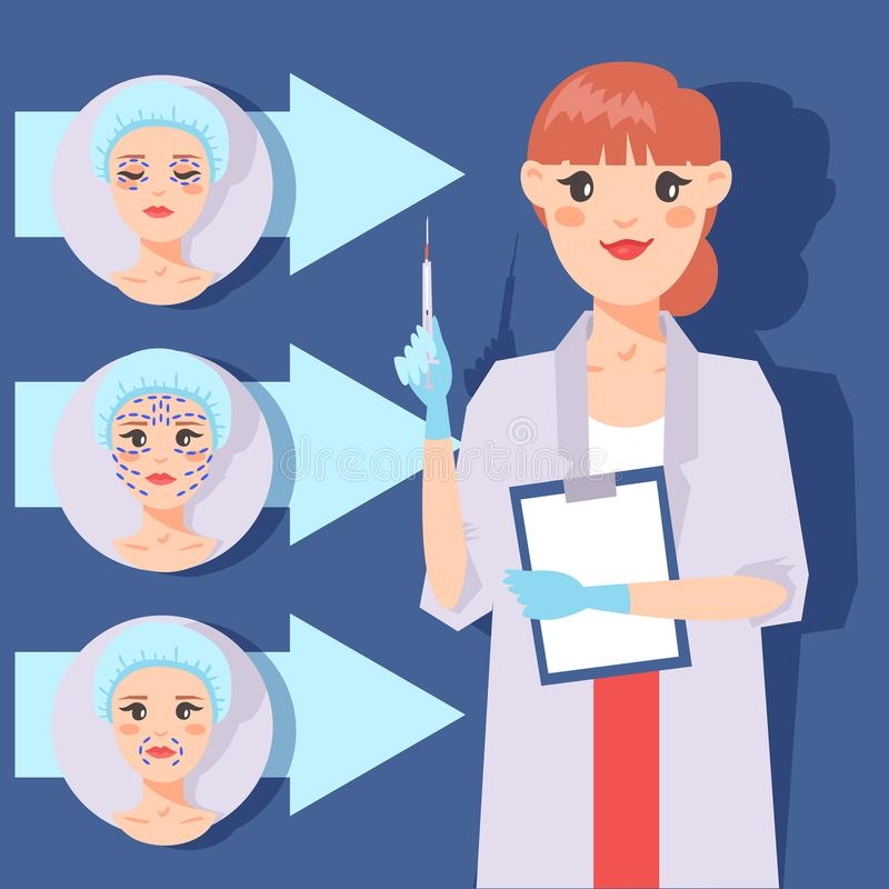 Plastic surgery banner vector illustration. Doctor consultation. Face correction. Liposuction of cheeks, eyes and lips. Plastic surgery banner vector royalty free illustration