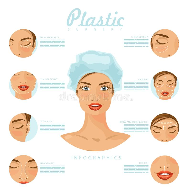 Plastic surgery and health care. Vector infographics. Female face. Modern style. Plastic surgery and health care. Vector infographics. Modern colorful style vector illustration