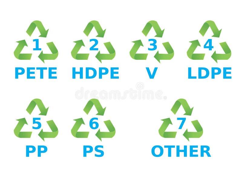 Plastica che ricicla i simboli royalty illustrazione gratis