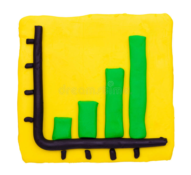 Free Plasticine Clay Profit Bar Graph Stock Images - 43142784