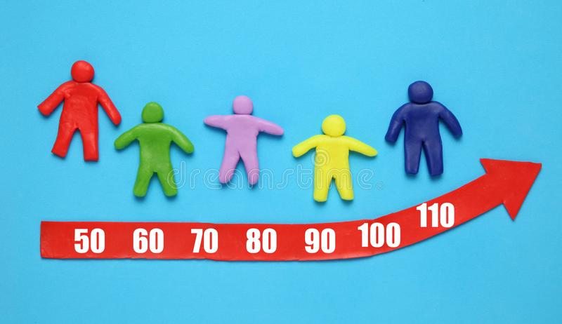 Plasticine figures of pensioners and old people. Increase in longevity. Age more than hundred years stock photos