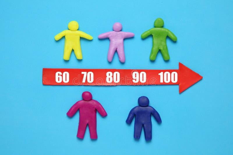 Plasticinecijfers van gepensioneerden en oude mensen Verhoging van levensduur Leeftijd meer dan honderd jaar stock foto's