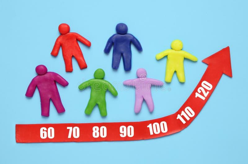 Plasticinecijfers van gepensioneerden en oude mensen Verhoging van levensduur Leeftijd meer dan honderd jaar stock afbeelding