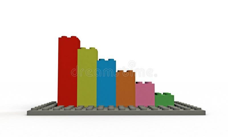 Plastikziegelsteindiagramm stock abbildung