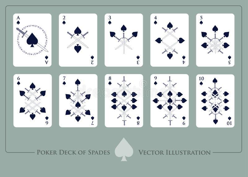 Plataforma das pás De Ace a dez das pás ilustração do vetor