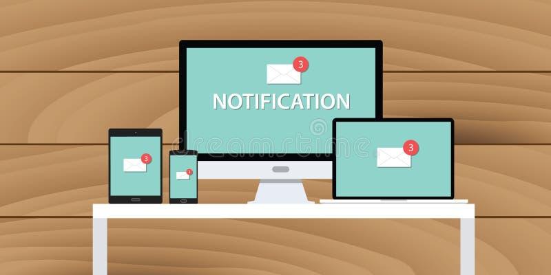 Plataforma multi de la caja del correo electrónico del correo del sistema de la notificación ilustración del vector