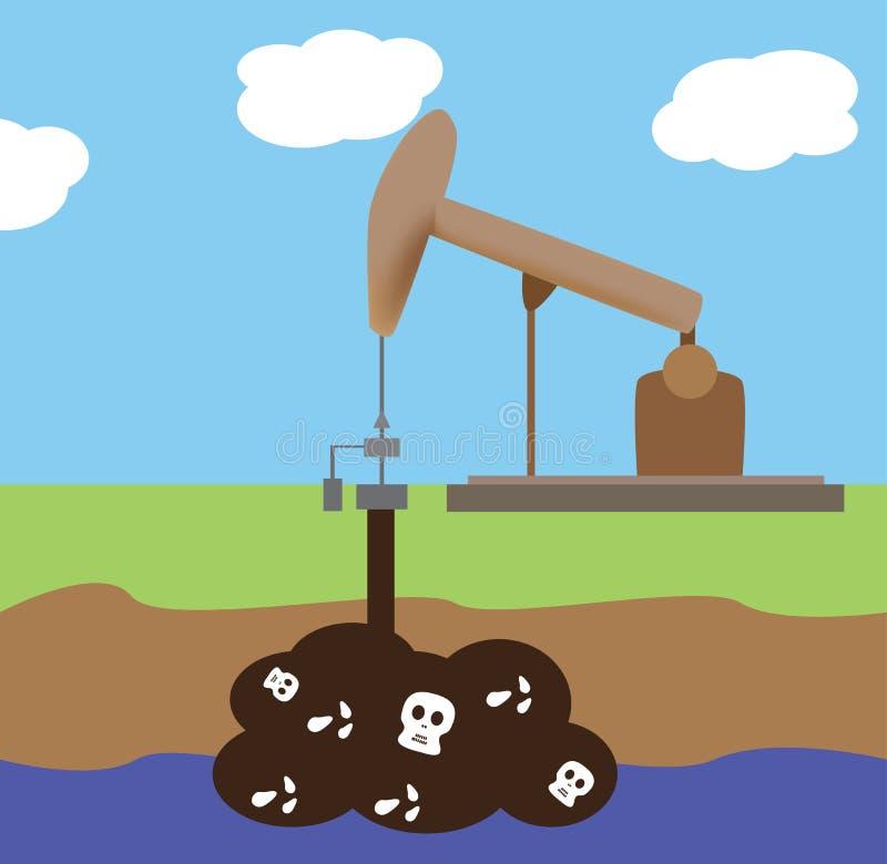 Plate-forme pétrolière illustration stock