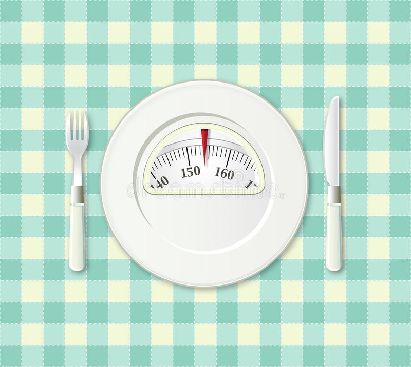 Plate with a weight balance scale. Diet concept. Plate with fork and knife on a plaid with a weight balance scale integrated in the plate stock illustration
