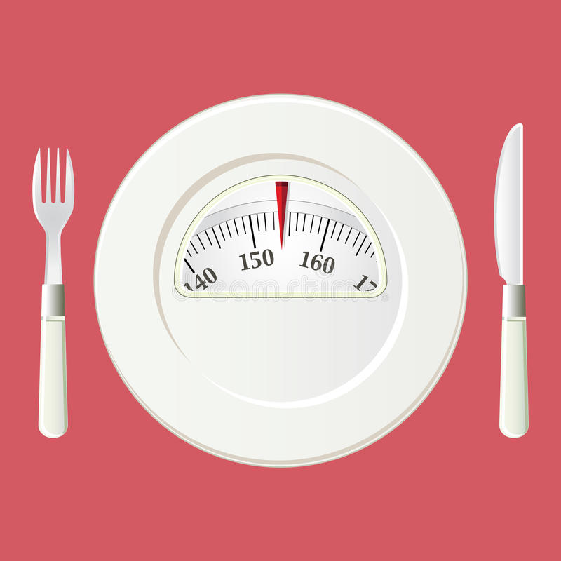 Plate with a weight balance scale. Diet concept. With vintage colors vector illustration