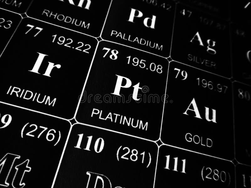 Platin auf dem Periodensystem stockbilder