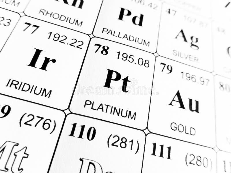 Platin auf dem Periodensystem stockfotografie