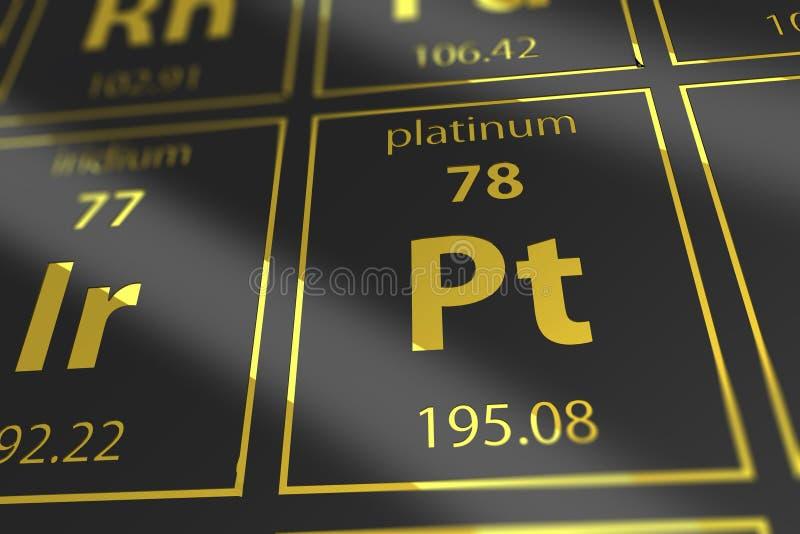 Platina da tabela periódica imagens de stock