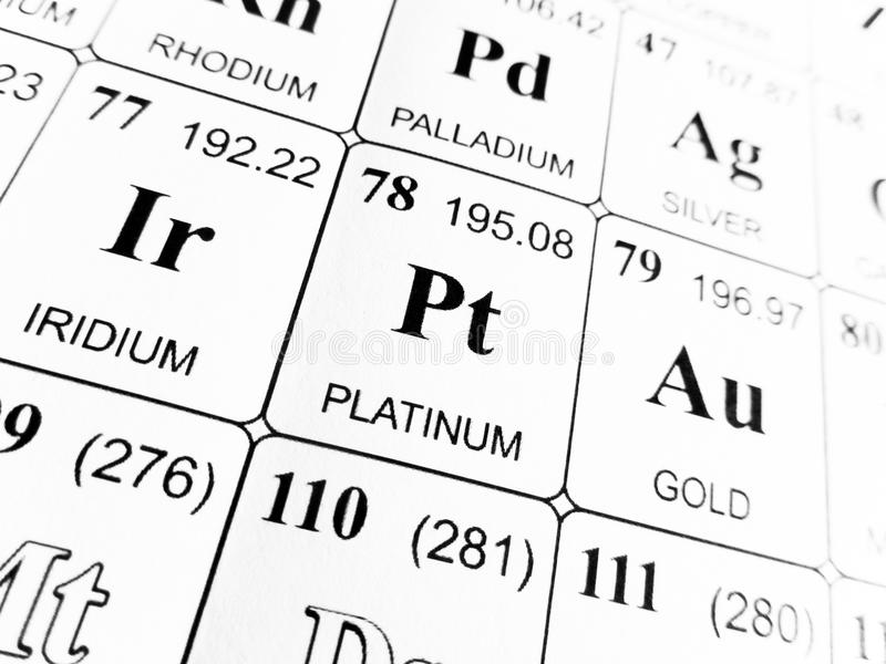 Platina na tabela periódica dos elementos fotografia de stock