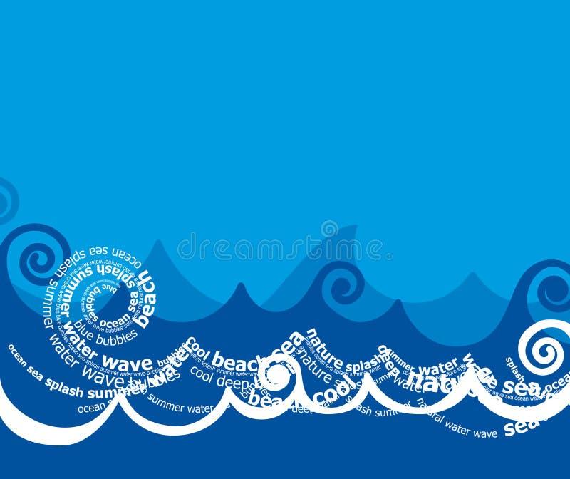 Download Playa (vector) stock vector. Image of ocean, creative - 3292558