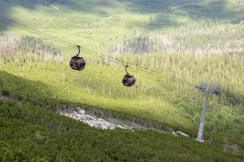 Pleso Skalnate, высокие горы Tatra/СЛОВАКИЯ - 6-ое июля 2017: Кабел-кран от деревни Tatranska Lomnica для того чтобы поместить pl стоковое изображение