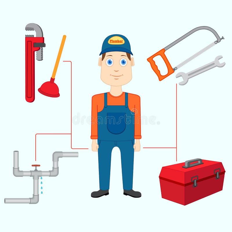 Plombier avec l'outil illustration stock