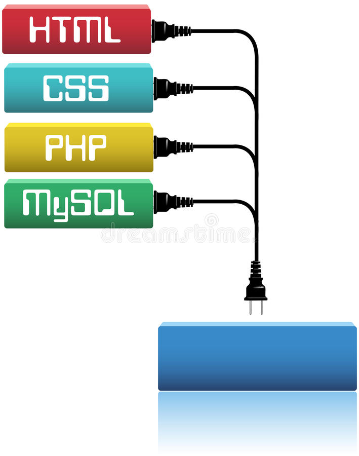Download Plug Html Css Php Into Website Dev Stock Vector - Image: 26533026