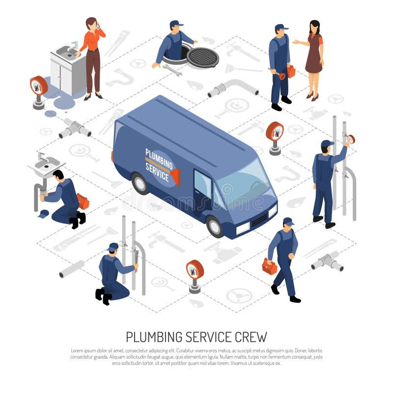 Plumber Isometric Concept stock illustration