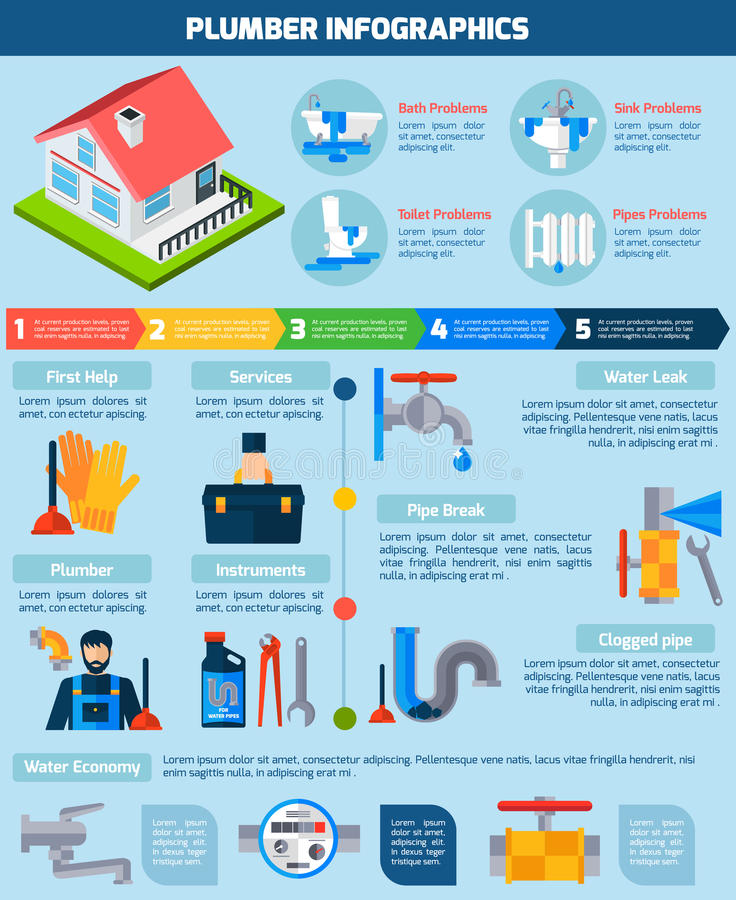 Plumber Service Infographic Presentation Flat Poster royalty free illustration