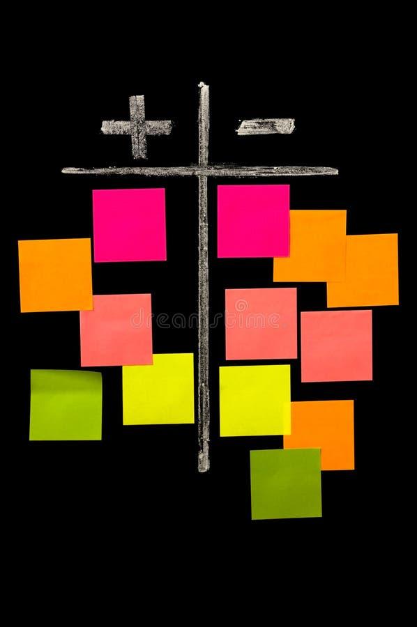 Plus en minus op het bord met kleuren kleverige nota's stock foto