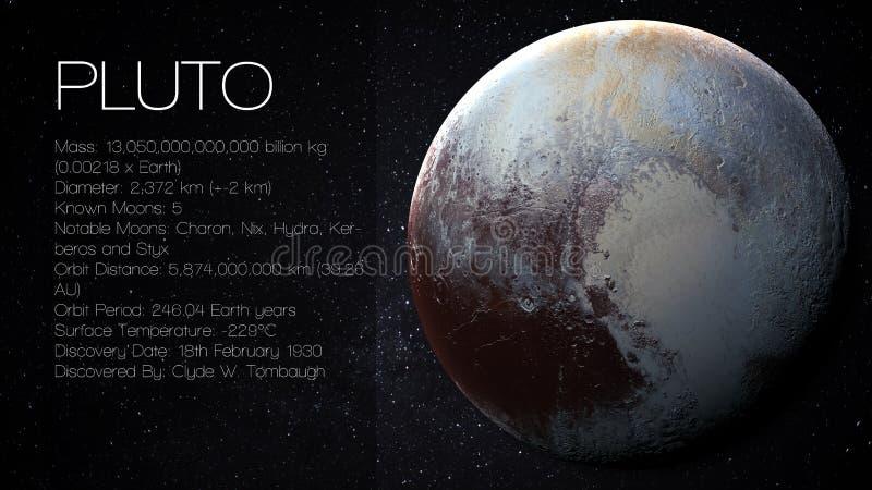Pluto - de Hoge resolutie Infographic stelt voor stock foto