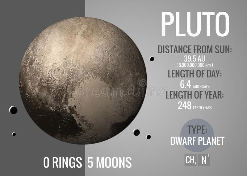 Pluto - Infographic presents one of the solar vector illustration