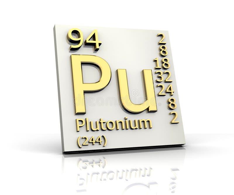 Plutoniumformular periodische Tabelle der Elemente vektor abbildung